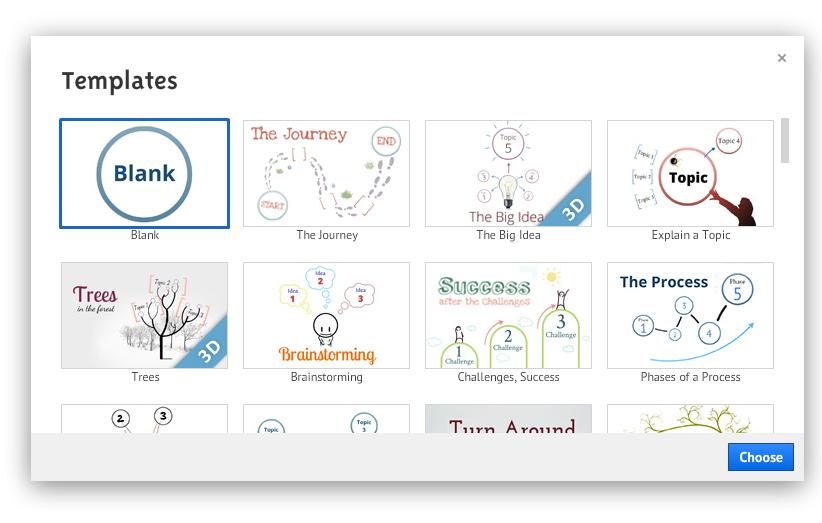 Voki tip of the week embed voki on prezi the voki blog for Prezi templates for teachers